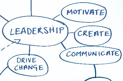 leadership-motivate