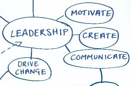 leadership-motivate